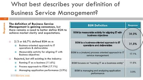 Mba Service Management Meaning by Bsm Review 2011 Bsm Maturity Benchmark Study