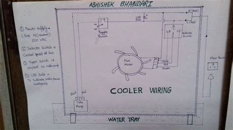 bonaire evaporative cooler wiring diagram wiring diagram