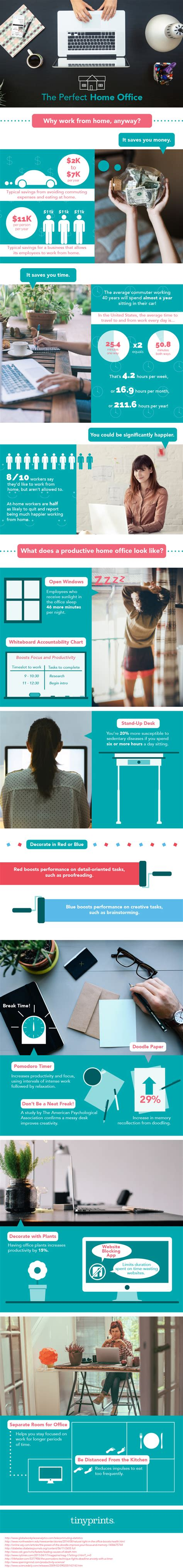 couch manager why work from home the perfect home office infographic