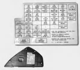 kia sedona 2005 fuse box get free image about wiring diagram