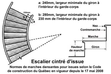Le Patio Maixent by Norme D Un Escalier 28 Images Les 25 Meilleures Id 233