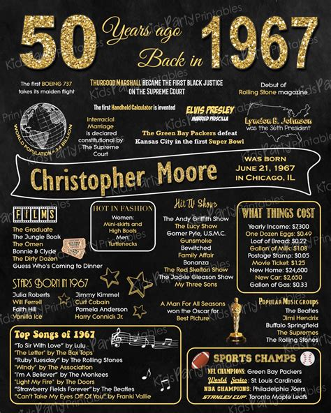 printable 50th birthday party decorations 1967 50th birthday chalkboard sign poster our