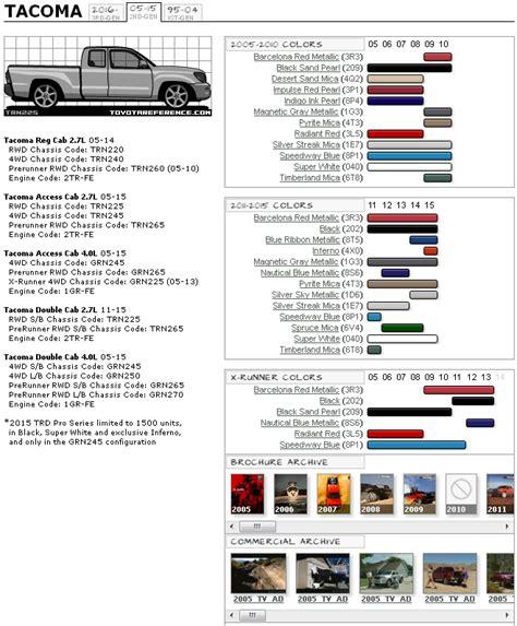 Toyota Recommendation Chart 100 Paint Color Code Paint Formula Color Codes