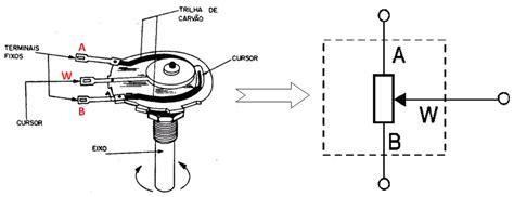 qual a diferena entre porteiro e controlador de acesso qual a diferena entre porteiro e controlador de acesso