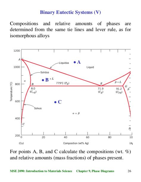 tie lines phase diagram phase diagrams and phase transformations