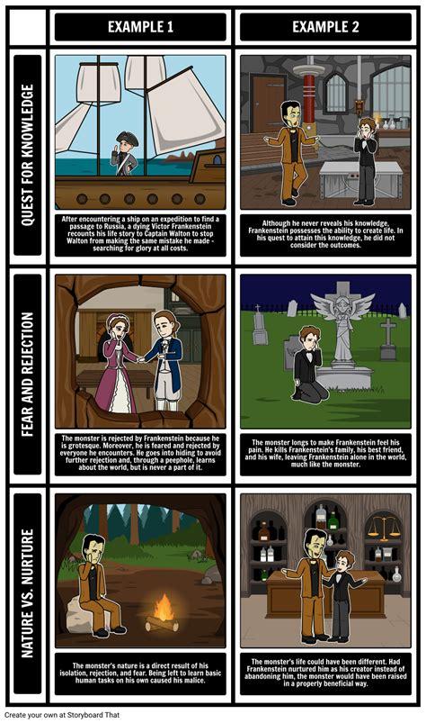 frankenstein themes storyboard  rebeccaray
