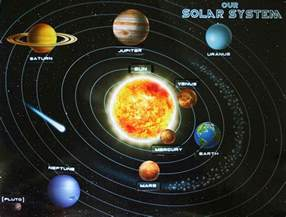 planets in order with names pics about space