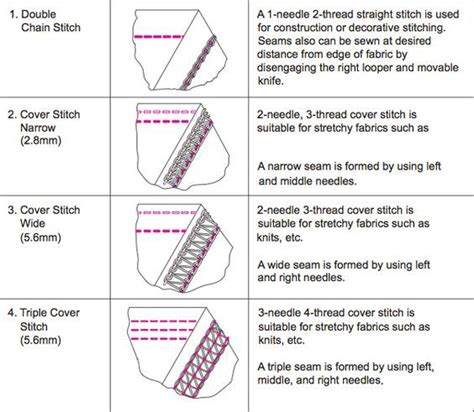 pattern lock types 45 best stitches and seams images on pinterest stitch