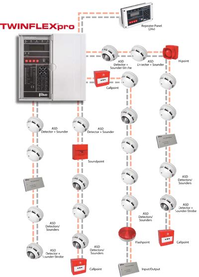 adt safewatch keypad wiring diagram adt ge keypad wiring