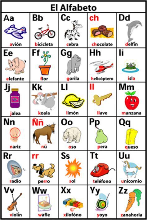 el alfabeto alphabet basics todo glogster edu interactive multimedia posters