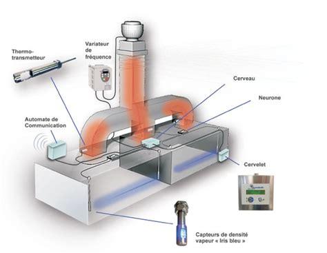 tourelle extraction cuisine r 233 gulation automatique des besoins d extraction cuisine pro