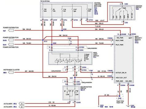 security system 2000 ford f150 engine control starter wiring diagram 2004 ford super duty get free image about wiring diagram