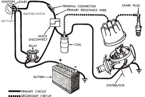 basic ignition coil wiring diagram points to electronic ignition wiring wiring diagram database