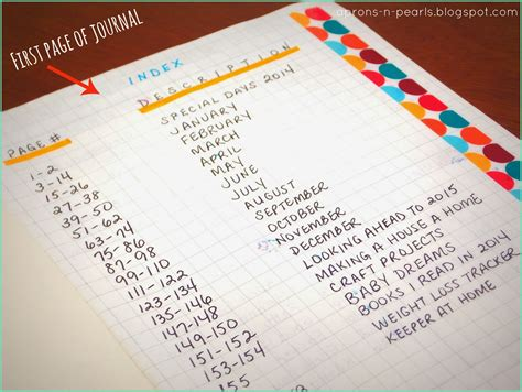 bullet journaling bullet journal productivity and motivation pinterest