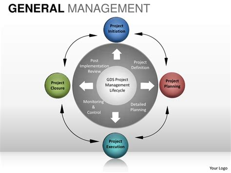 management powerpoint templates general management powerpoint presentation templates