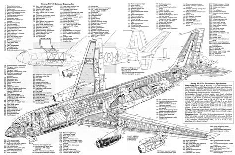 what is a cutaway diagram do tanker aircraft distribute their own fuel