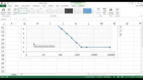 semi log plot on excel youtube how to draw logarithmic graph in excel 2013 youtube