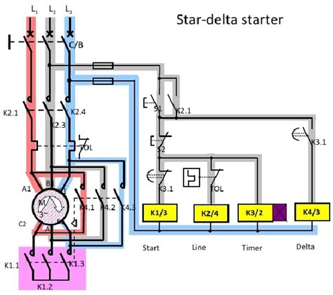 wiring diagram of a dol starter motor 3 phase starter