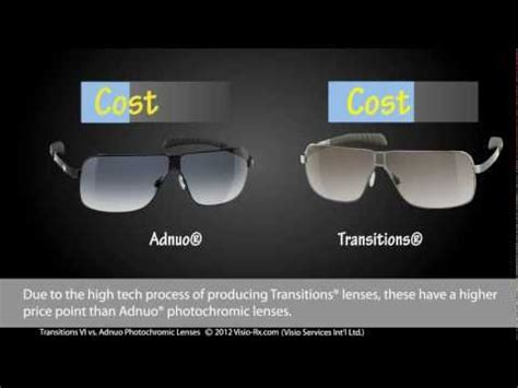 photochromic lenses: adnuo® fluxld vs. transitions® vi