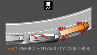 Brake System Truck Warning Daf Vehicle Stability Daf Trucks Limited