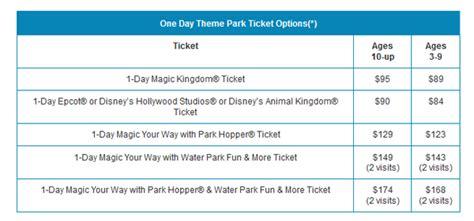 best ticket prices best price sea world tickets 2013 san antonio autos post