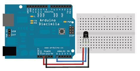 Sensor Suhu Lm35 Arduino Avr how to using lm35 and arduino for monitoring temperature la tronics