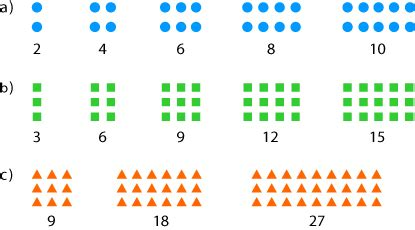 meaning of pattern in math patterns number and geometric patterns and algebra