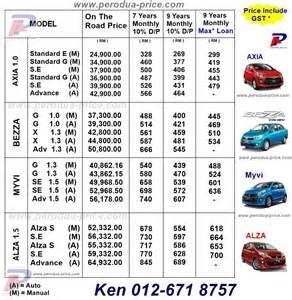 Used Car Malaysia Price Guide Myvi 1 5 Perodua Price Promotion Malaysia