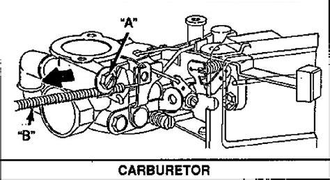 3 5 briggs and stratton carburetor diagram index of postpic 2009 12
