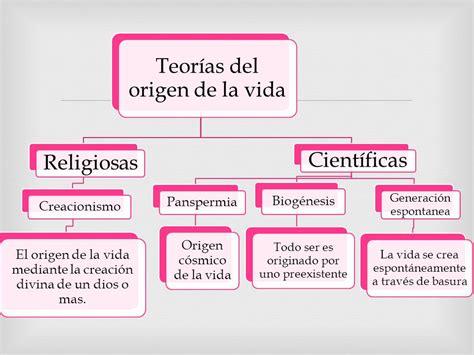 preguntas cientificas sobre la vida teor 237 as del origen de la vida ppt video online descargar