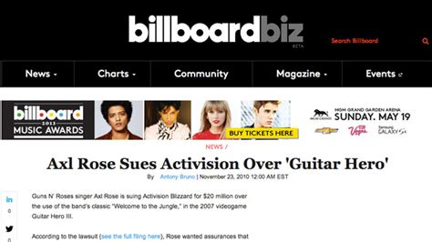 Rock Band The Romantics Sues Guitar Maker Activision Claiming Infringement by Axl Sues Activision For 20 Million Guitar