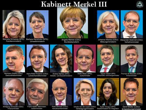 Kabinett Merkel Iii Borgdrone