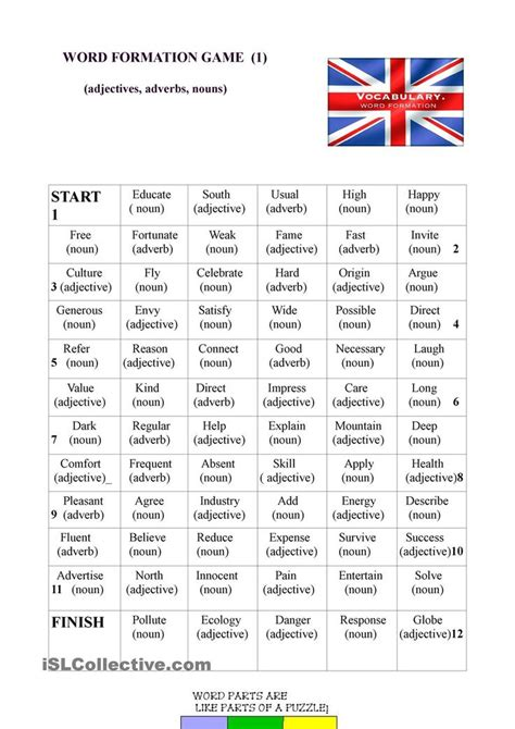 patterns of english word formation the word formation game 1 word formation pinterest