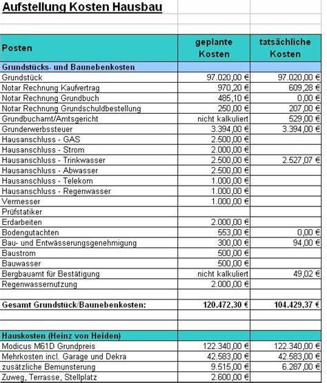 Was Kostet Ein Hausbau 4038 by Unser Traum Vom Eigenheim Kosten