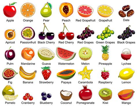 fruit with protein protein rich fruits the top sweet sources for protein
