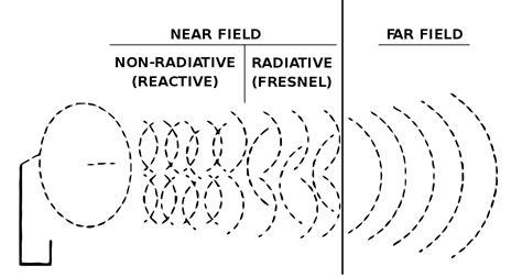 field wikipedia