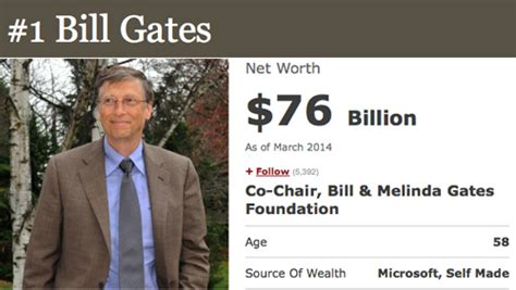 bill gates biography forbes how to be a billionare a lesson from forbes