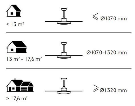 como elegir un ventilador de techo ventiladores de techo bienvenido a nuestro sobre