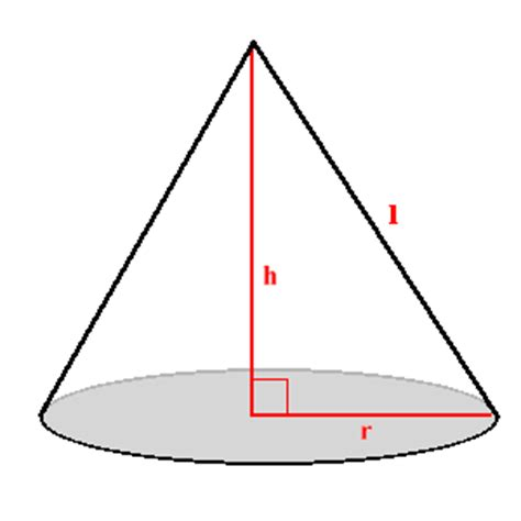 cross sectional area of a cone the carpentry way can t see the forest for the trees ii