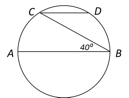 Arc Date For Mba by Length Of Arc Tip In The Circle Above