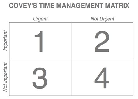 time matrix template time management matrix template