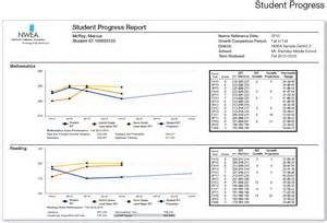 Student Grade Report Template by Featured Reports For Measures Of Academic Progress Map