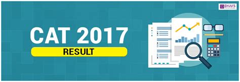 East West Mba Admission Result by Cat 2017 Result Declared Check Your Score Card Here