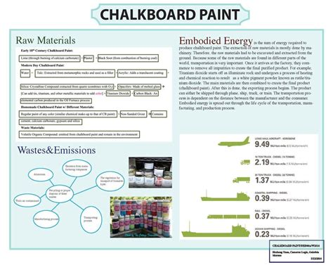chalkboard paint canada chalkboard paint design cycle