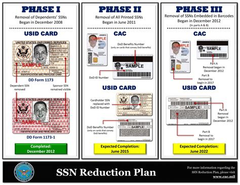 c atterbury id card section new automated entry system to aid joint base access