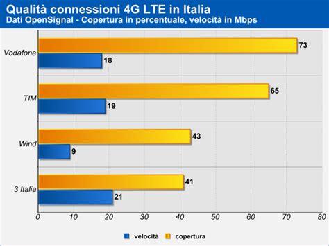 wind mobile italia the state of lte vodafone e tim gli operatori con la