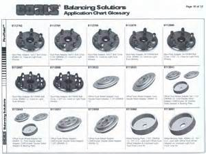 Wheel Balancer Truck Adapter Coats Wheel Balancer Information