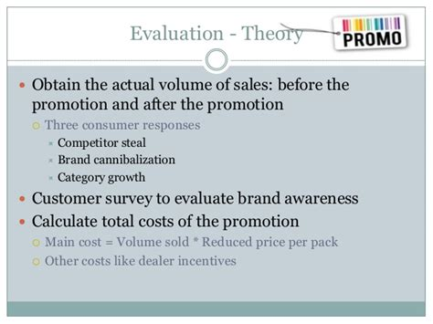 evaluating sales promotion effectiveness