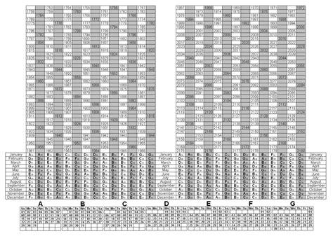 Calendar 2018 Canva File Perpetual Calendar 1753 2180 Png Wikimedia Commons