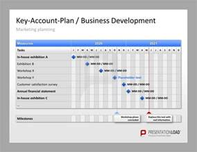 marketing caign planning template key account management powerpoint key account plan